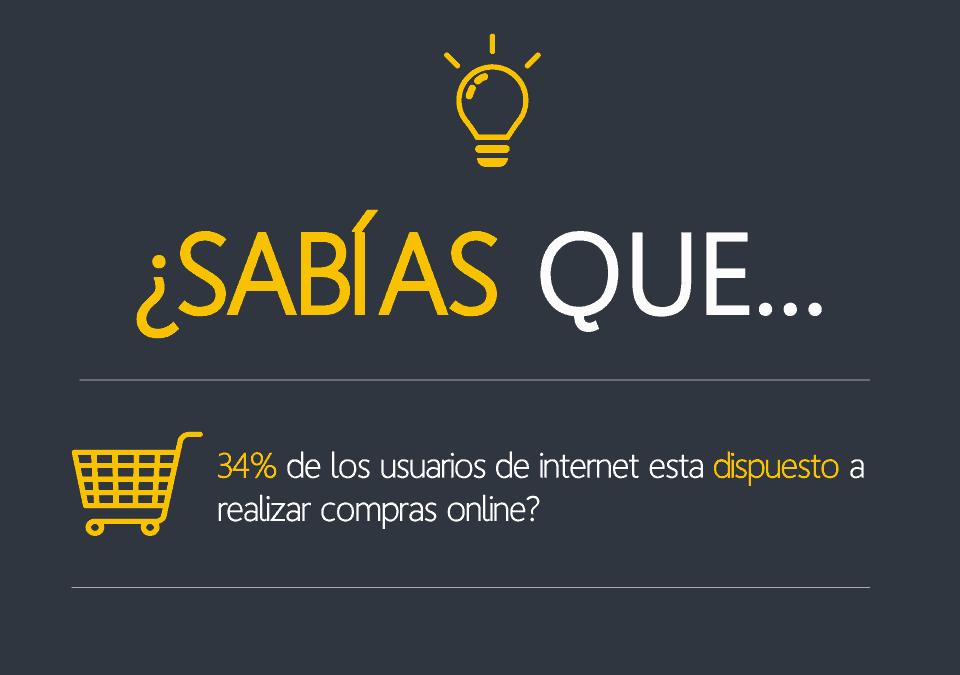 Entérate como está creciendo el E-commerce en el Perú